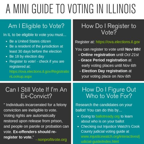 Midterm Voting Guide